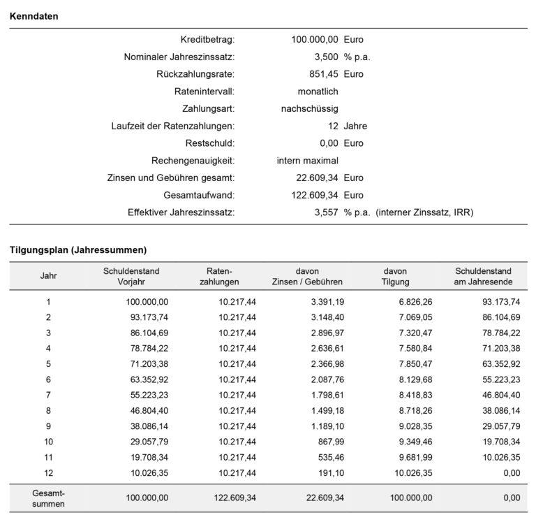 Kredit für Hauskauf berechnen: Ein Beispiel